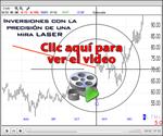Este video le mostrará cómo obtener grandes ganancias en la Bolsa de Valores